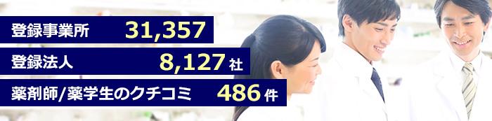 登録事業所: 31,357 登録法人: 8,127 社 薬剤師/薬学生のクチコミ: 486 件
